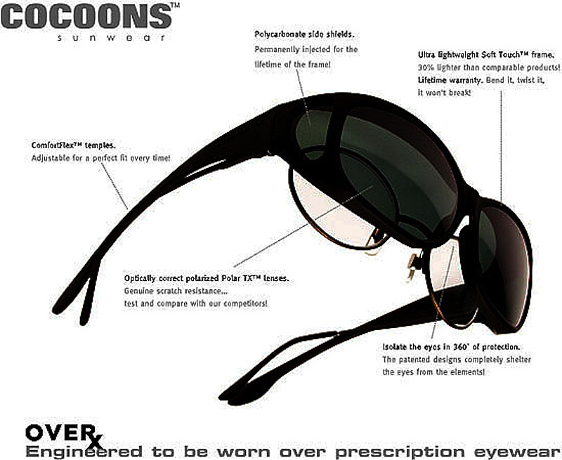 04256f90c8 (12 30 2002 - ) LIVE EYEWEAR s Cocoons™ line of premium polarized fit-over  sunglasses offer anglers another advantage to finding fish.
